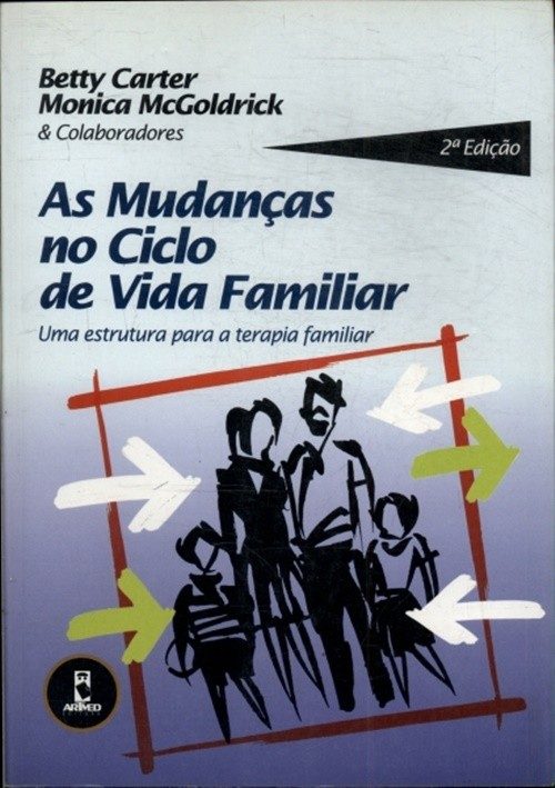 As mudanças no ciclo de vida familiar - LarPsi